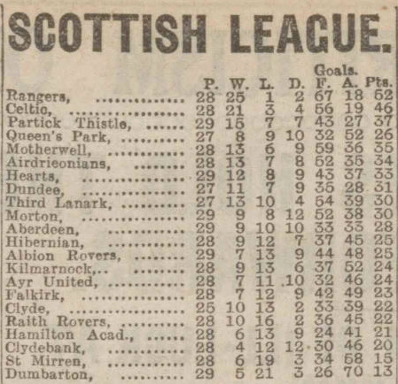 league-table-1921-01-23.jpg