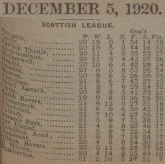 table-1920-12-05.jpg