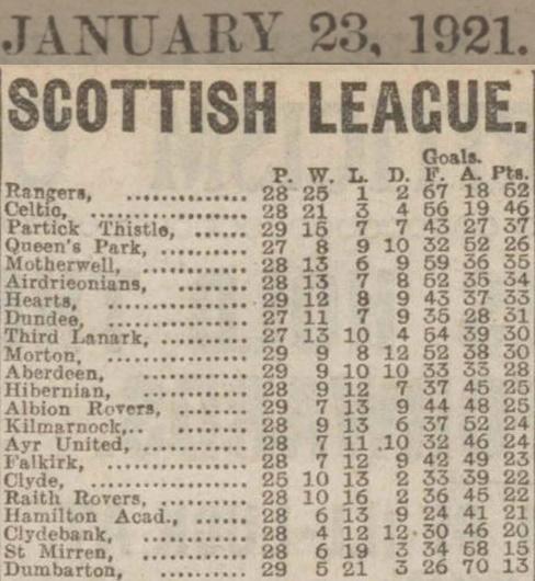 table-1921-01-23.jpg
