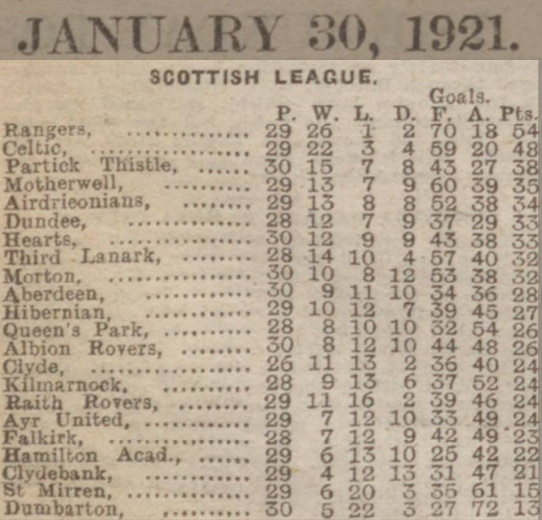 table-1921-01-30.jpg
