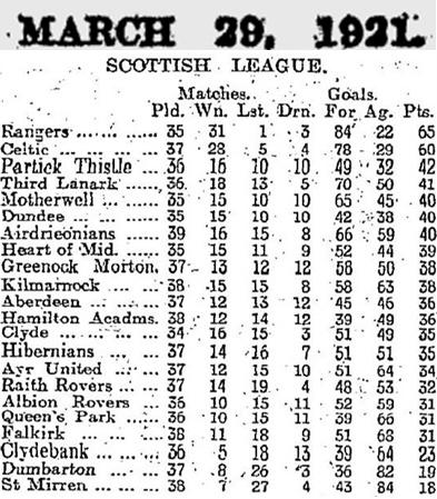 table-1921-03-29.jpg