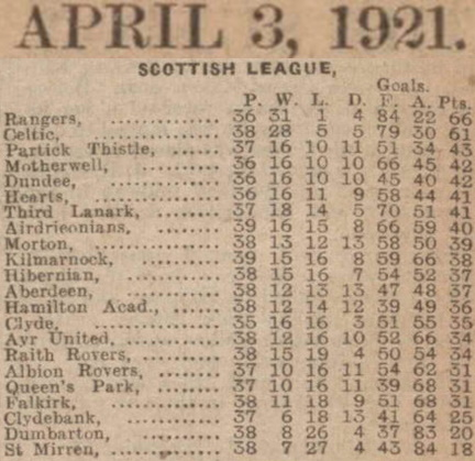 table-1921-04-03.jpg